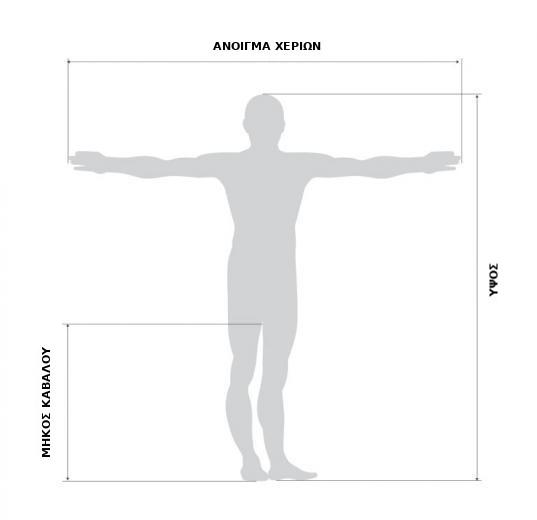 arm span gr